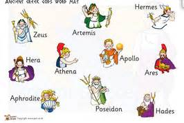 athena Essays - Free Essays, Term Papers, Research Paper